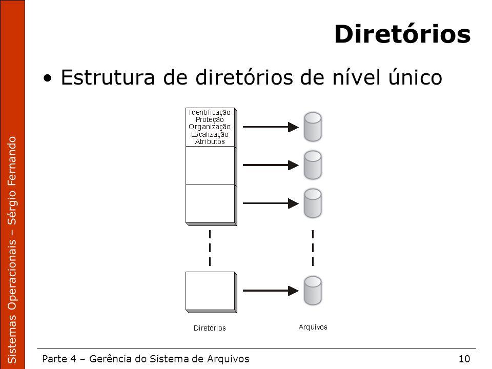 Sistemas Operacionais – Sérgio Fernando Parte 4 – Gerência do Sistema de Arquivos10 Diretórios Estrutura de diretórios de nível único