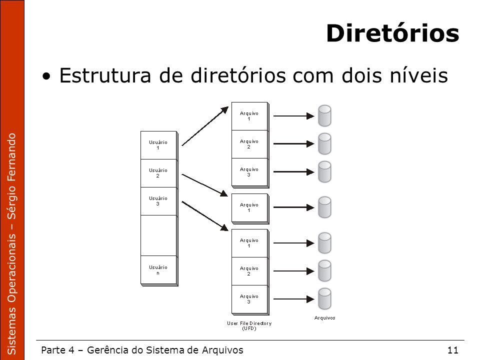 Sistemas Operacionais – Sérgio Fernando Parte 4 – Gerência do Sistema de Arquivos11 Diretórios Estrutura de diretórios com dois níveis