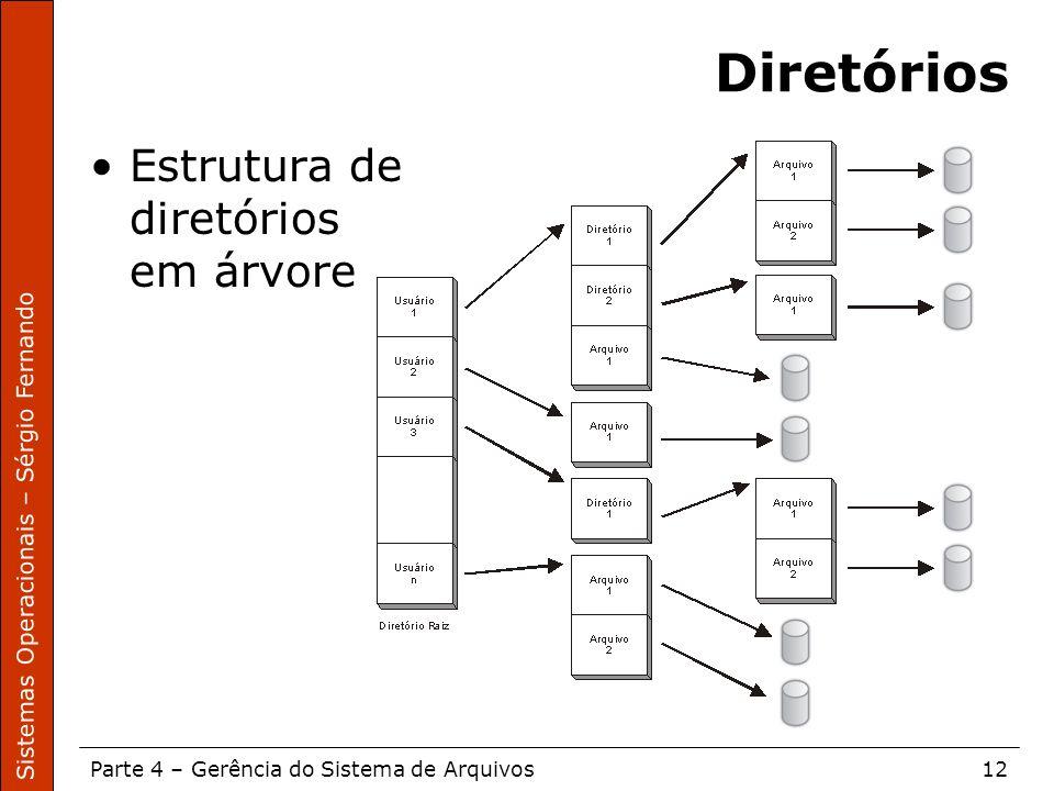 Sistemas Operacionais – Sérgio Fernando Parte 4 – Gerência do Sistema de Arquivos12 Diretórios Estrutura de diretórios em árvore