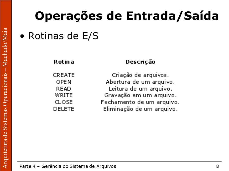Sistemas Operacionais – Sérgio Fernando Parte 4 – Gerência do Sistema de Arquivos8 Arquitetura de Sistemas Operacionais – Machado/Maia Operações de En