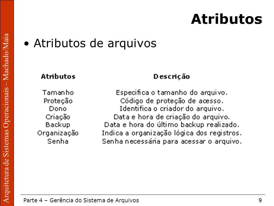 Sistemas Operacionais – Sérgio Fernando Parte 4 – Gerência do Sistema de Arquivos9 Arquitetura de Sistemas Operacionais – Machado/Maia Atributos Atrib