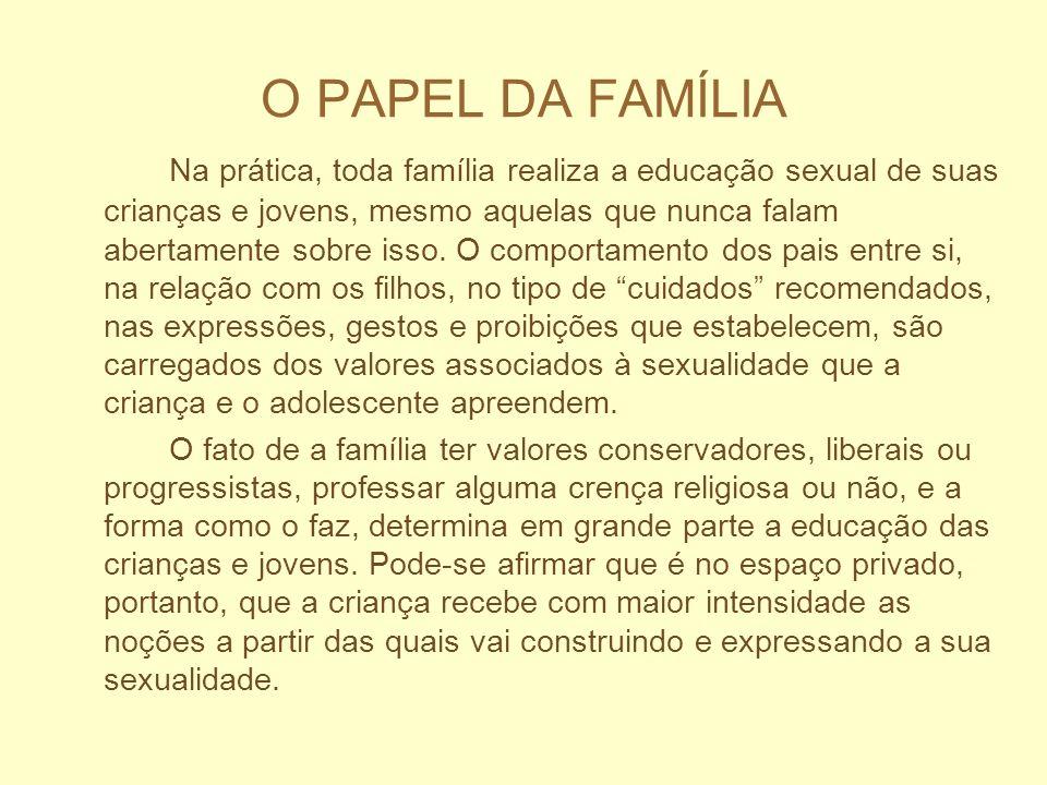 O PAPEL DA FAMÍLIA Na prática, toda família realiza a educação sexual de suas crianças e jovens, mesmo aquelas que nunca falam abertamente sobre isso.