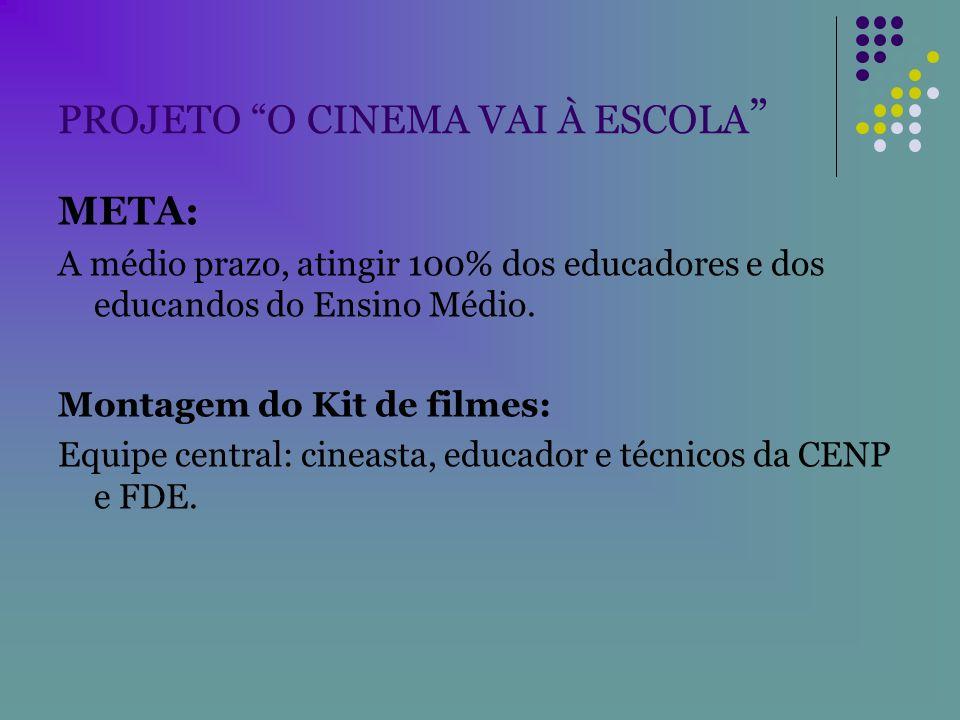CRITÉRIOS DE SELEÇÃO DOS FILMES Princípios norteadores.