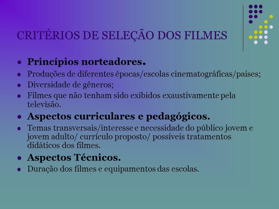 CRITÉRIOS DE SELEÇÃO DOS FILMES Princípios norteadores. Produções de diferentes épocas/escolas cinematográficas/paises; Diversidade de gêneros; Filmes