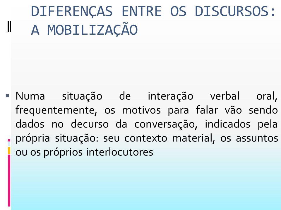 Dimensão discursiva Diz respeito, sobretudo, à situação de produção e àquelas operações linguísticas que respondem pela representação do leitor, pelo cumprimento das finalidades do texto e pela adequação ao gênero.
