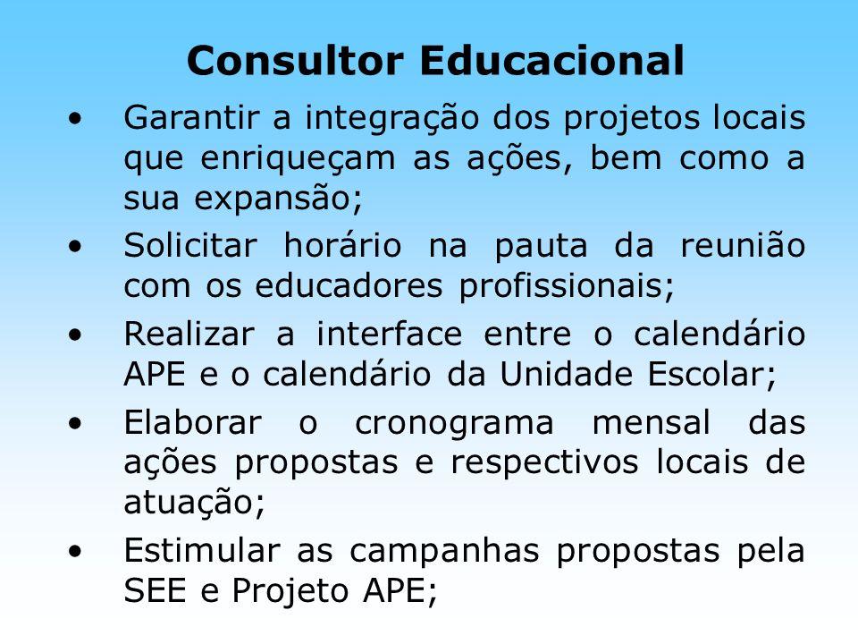 Garantir a integração dos projetos locais que enriqueçam as ações, bem como a sua expansão; Solicitar horário na pauta da reunião com os educadores pr