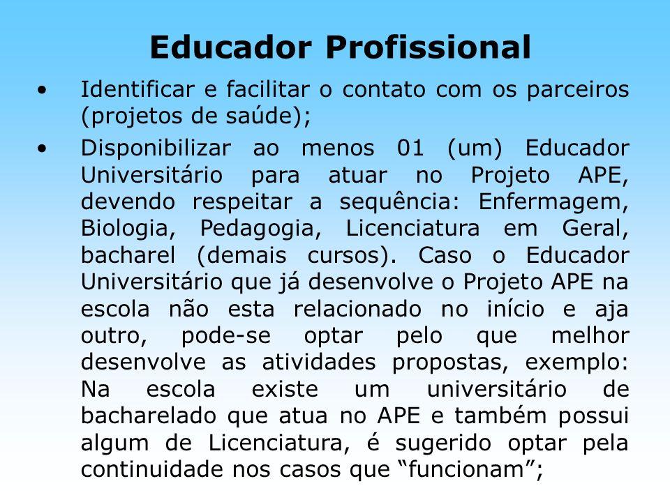 Educador Profissional Identificar e facilitar o contato com os parceiros (projetos de saúde); Disponibilizar ao menos 01 (um) Educador Universitário p