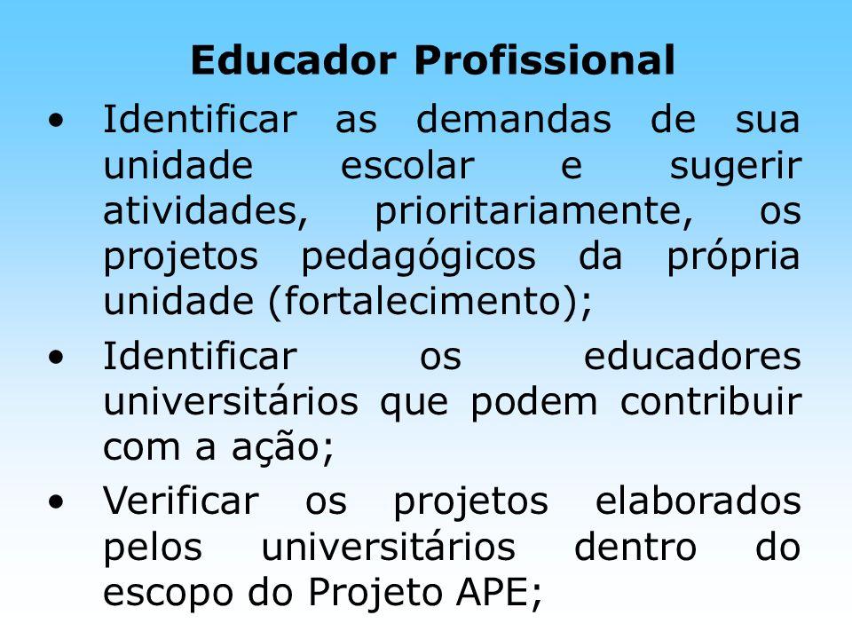 Educador Profissional Identificar as demandas de sua unidade escolar e sugerir atividades, prioritariamente, os projetos pedagógicos da própria unidad