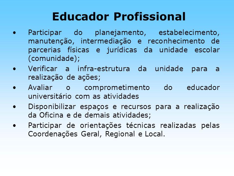 Educador Profissional Participar do planejamento, estabelecimento, manutenção, intermediação e reconhecimento de parcerias físicas e jurídicas da unid