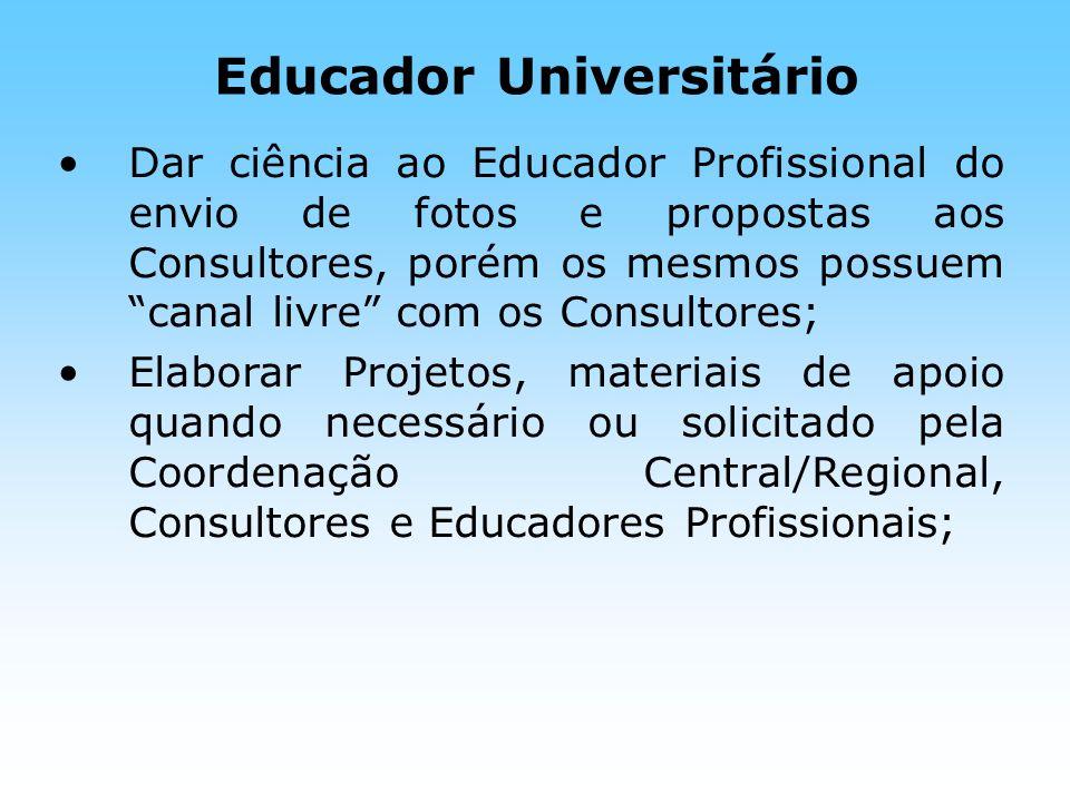 Educador Universitário Dar ciência ao Educador Profissional do envio de fotos e propostas aos Consultores, porém os mesmos possuem canal livre com os