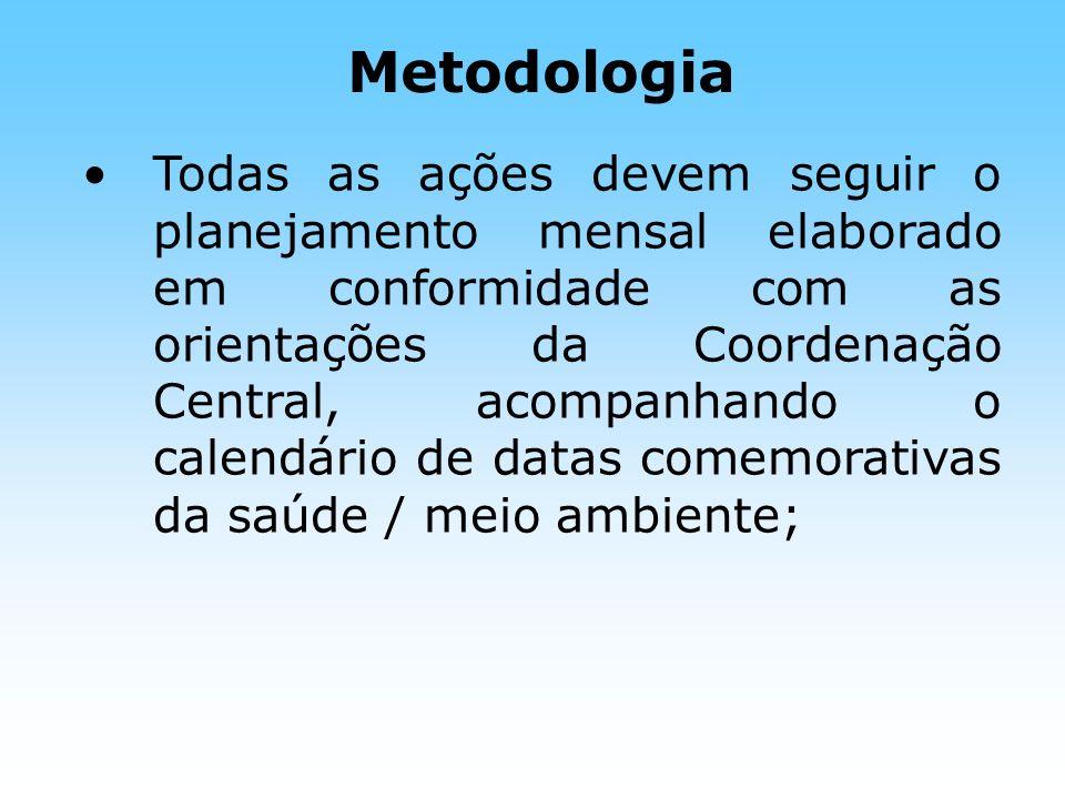 Metodologia Todas as ações devem seguir o planejamento mensal elaborado em conformidade com as orientações da Coordenação Central, acompanhando o cale