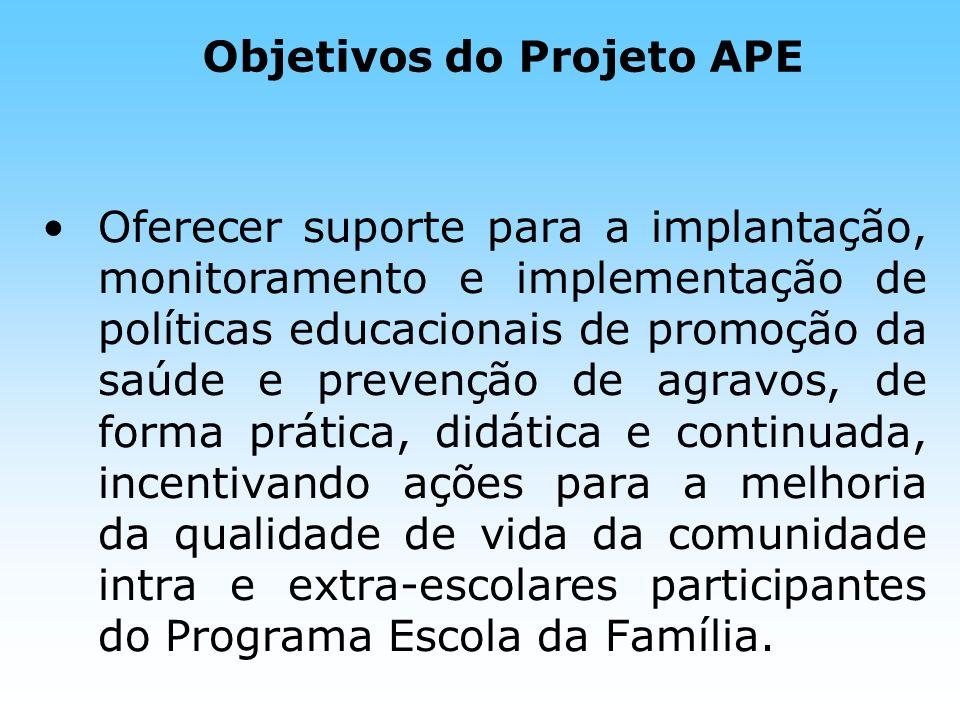 Oferecer suporte para a implantação, monitoramento e implementação de políticas educacionais de promoção da saúde e prevenção de agravos, de forma prá