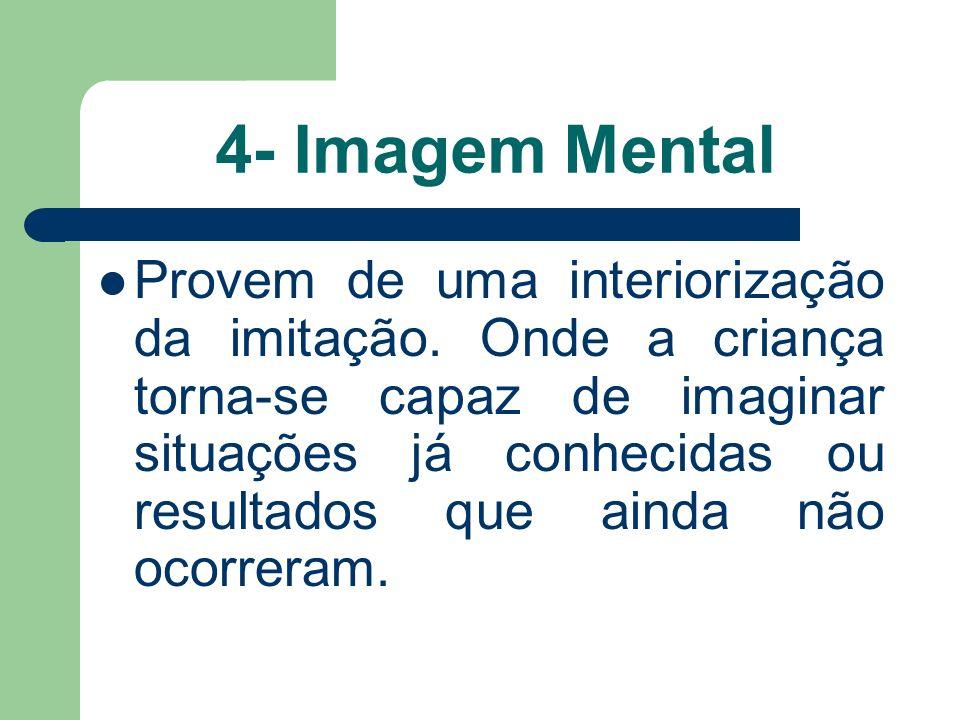 4- Imagem Mental Provem de uma interiorização da imitação.