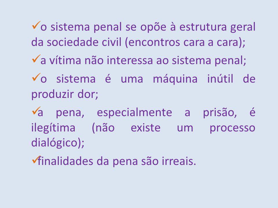 o sistema penal se opõe à estrutura geral da sociedade civil (encontros cara a cara); a vítima não interessa ao sistema penal; o sistema é uma máquina