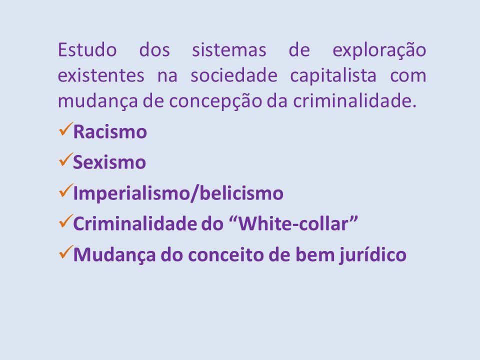 Estudo dos sistemas de exploração existentes na sociedade capitalista com mudança de concepção da criminalidade. Racismo Sexismo Imperialismo/belicism