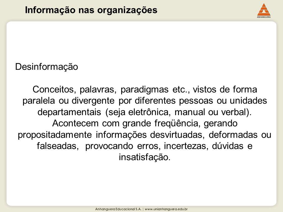 Anhanguera Educacional S.A. | www.unianhanguera.edu.br Informação nas organizações Desinformação Conceitos, palavras, paradigmas etc., vistos de forma