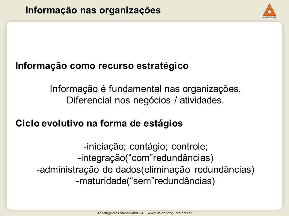 Anhanguera Educacional S.A. | www.unianhanguera.edu.br Informação nas organizações Informação como recurso estratégico Informação é fundamental nas or