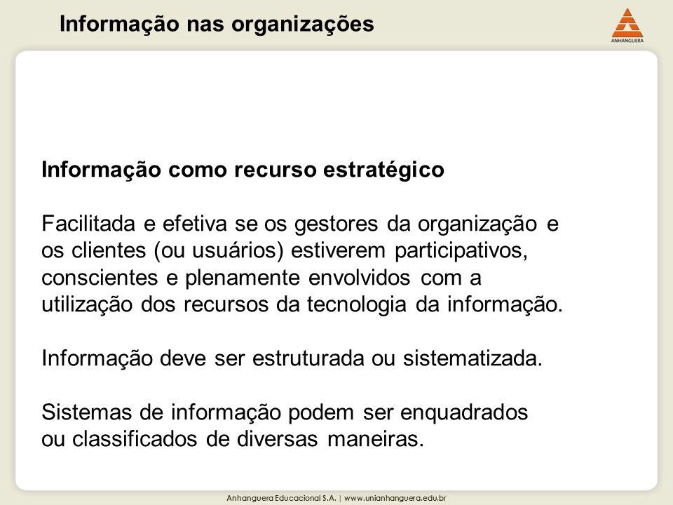 Anhanguera Educacional S.A. | www.unianhanguera.edu.br Informação nas organizações Informação como recurso estratégico Facilitada e efetiva se os gest
