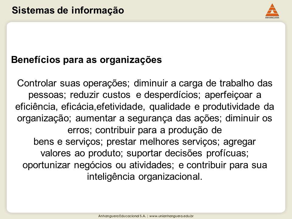 Anhanguera Educacional S.A. | www.unianhanguera.edu.br Sistemas de informação Benefícios para as organizações Controlar suas operações; diminuir a car