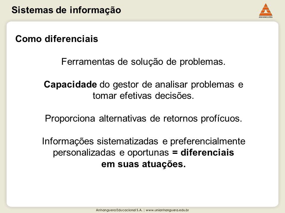 Anhanguera Educacional S.A. | www.unianhanguera.edu.br Sistemas de informação Como diferenciais Ferramentas de solução de problemas. Capacidade do ges