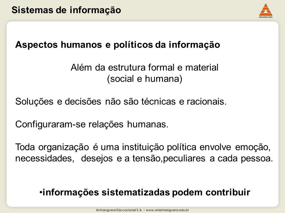 Anhanguera Educacional S.A. | www.unianhanguera.edu.br Sistemas de informação Aspectos humanos e políticos da informação Além da estrutura formal e ma