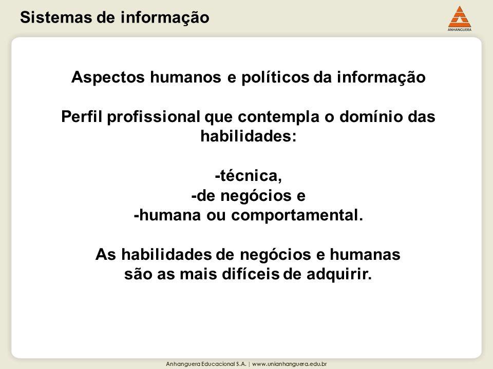 Anhanguera Educacional S.A. | www.unianhanguera.edu.br Sistemas de informação Aspectos humanos e políticos da informação Perfil profissional que conte