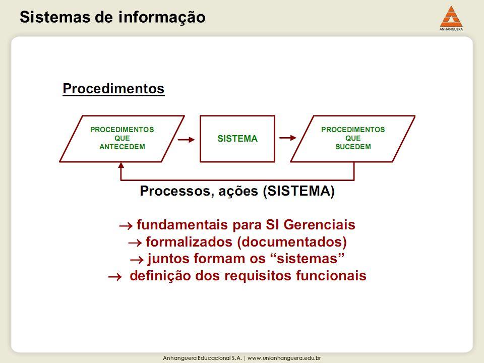 Anhanguera Educacional S.A. | www.unianhanguera.edu.br Sistemas de informação