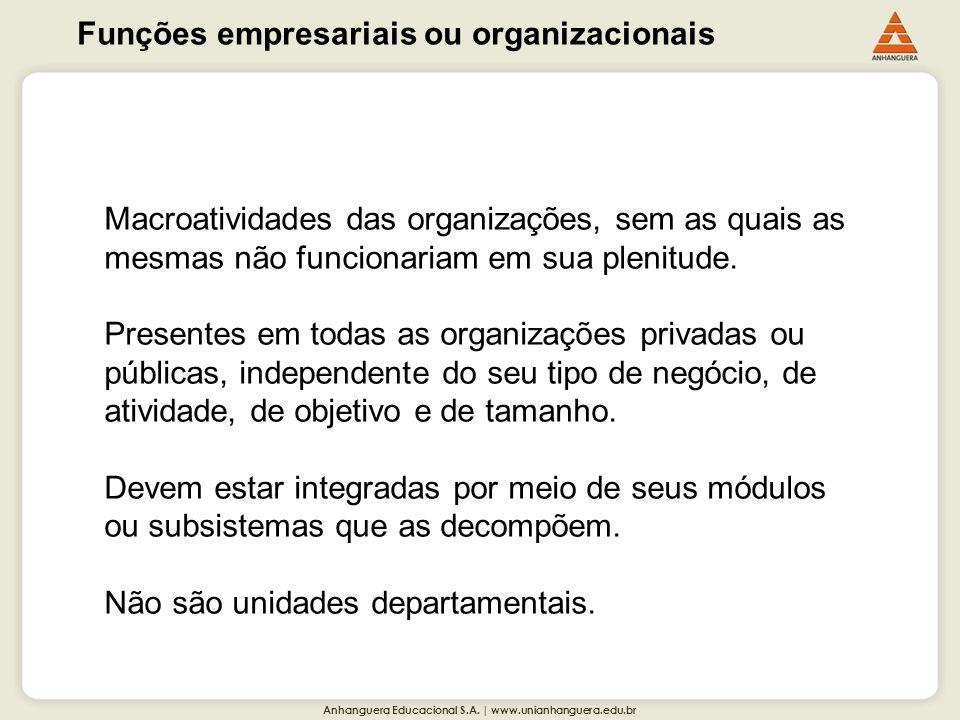 Anhanguera Educacional S.A. | www.unianhanguera.edu.br Funções empresariais ou organizacionais Macroatividades das organizações, sem as quais as mesma