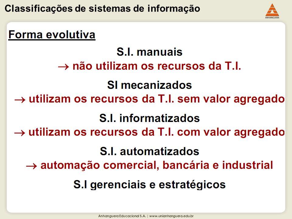 Anhanguera Educacional S.A. | www.unianhanguera.edu.br Classificações de sistemas de informação