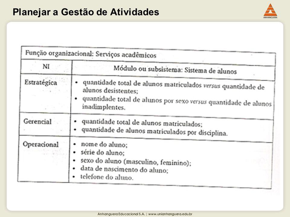 Anhanguera Educacional S.A. | www.unianhanguera.edu.br Planejar a Gestão de Atividades