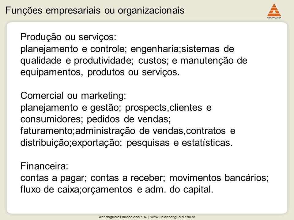 Anhanguera Educacional S.A. | www.unianhanguera.edu.br Funções empresariais ou organizacionais Produção ou serviços: planejamento e controle; engenhar