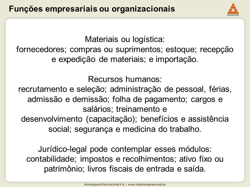 Anhanguera Educacional S.A. | www.unianhanguera.edu.br Funções empresariais ou organizacionais Materiais ou logística: fornecedores; compras ou suprim