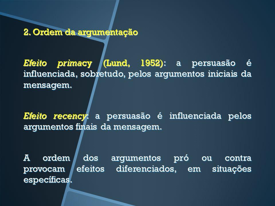 2. Ordem da argumentação Efeito primacy (Lund, 1952): a persuasão é influenciada, sobretudo, pelos argumentos iniciais da mensagem. Efeito recency: a