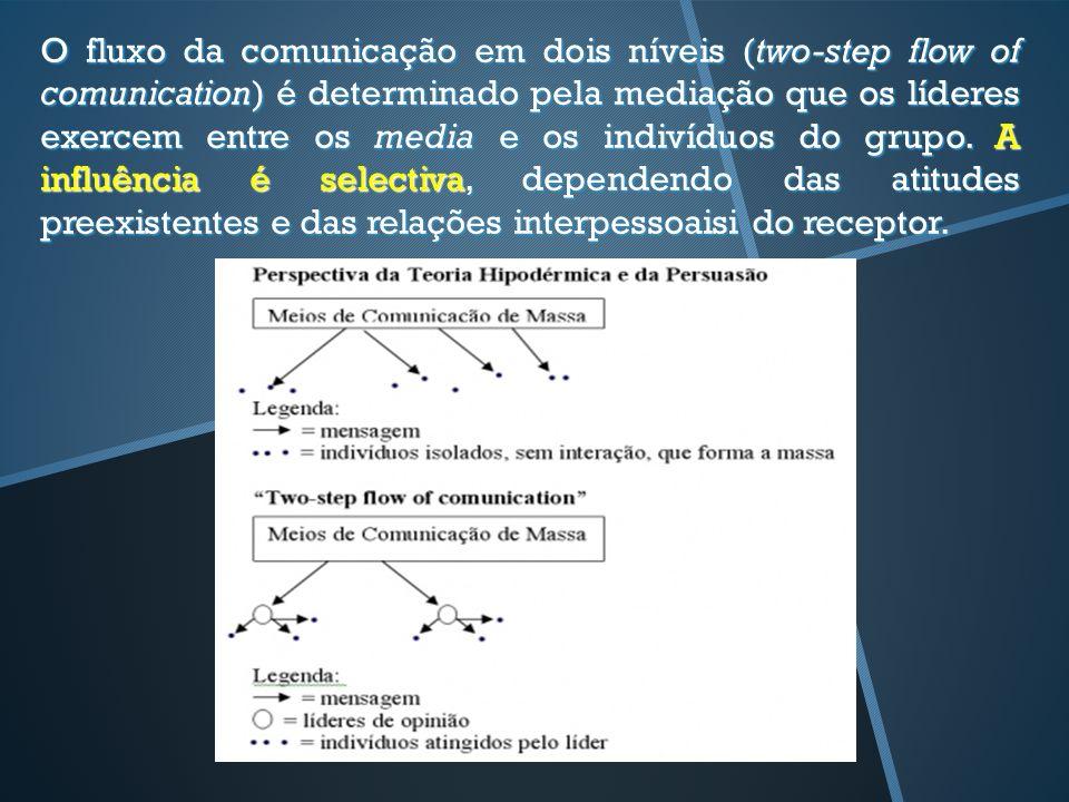 O fluxo da comunicação em dois níveis (two-step flow of comunication) é determinado pela mediação que os líderes exercem entre os media e os indivíduo