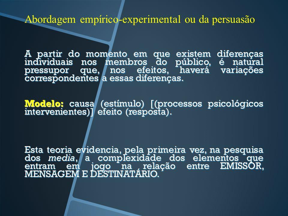 A.FACTORES RELATIVOS AO EMISSOR. Credibilidade;. Semelhança com o receptor;.