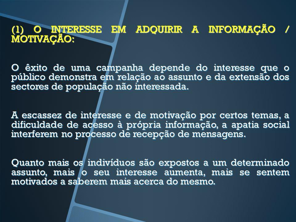 (1) O INTERESSE EM ADQUIRIR A INFORMAÇÃO / MOTIVAÇÃO: O êxito de uma campanha depende do interesse que o público demonstra em relação ao assunto e da