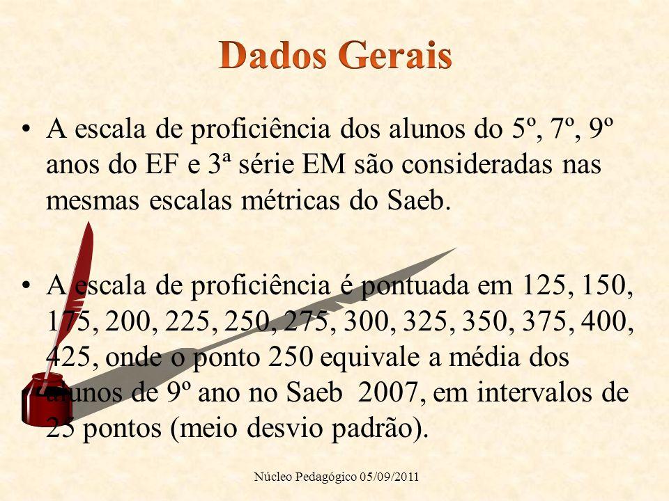 A escala de proficiência dos alunos do 5º, 7º, 9º anos do EF e 3ª série EM são consideradas nas mesmas escalas métricas do Saeb. A escala de proficiên