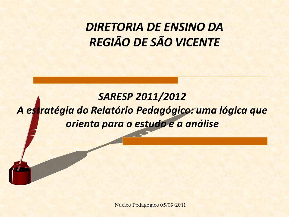 SARESP 2011/2012 A estratégia do Relatório Pedagógico: uma lógica que orienta para o estudo e a análise DIRETORIA DE ENSINO DA REGIÃO DE SÃO VICENTE N