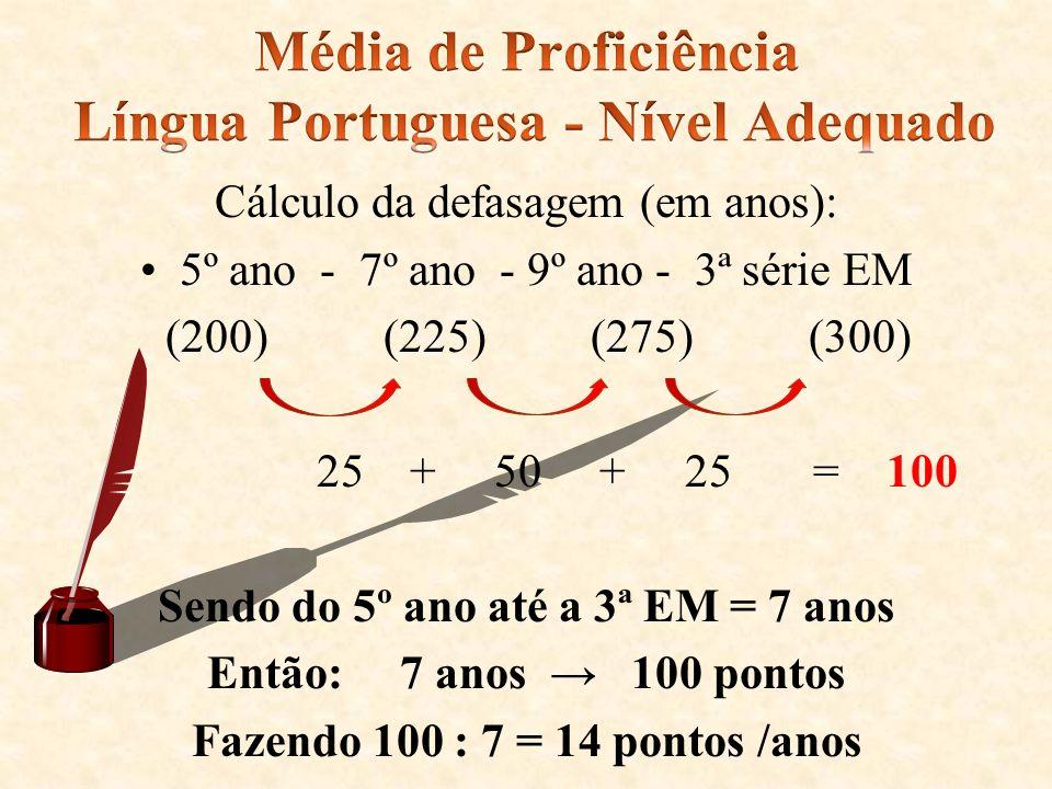 Cálculo da defasagem (em anos): 5º ano - 7º ano - 9º ano - 3ª série EM (200) (225) (275) (300) 25 + 50 + 25 = 100 Sendo do 5º ano até a 3ª EM = 7 anos