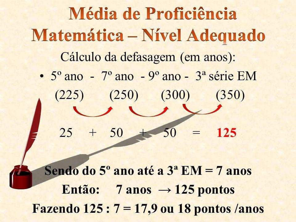 Cálculo da defasagem (em anos): 5º ano - 7º ano - 9º ano - 3ª série EM (225) (250) (300) (350) 25 + 50 + 50 = 125 Sendo do 5º ano até a 3ª EM = 7 anos