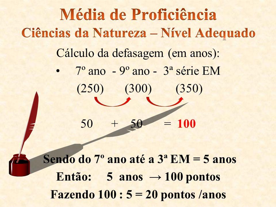 Cálculo da defasagem (em anos): 7º ano - 9º ano - 3ª série EM (250) (300) (350) 50 + 50 = 100 Sendo do 7º ano até a 3ª EM = 5 anos Então: 5 anos 100 p