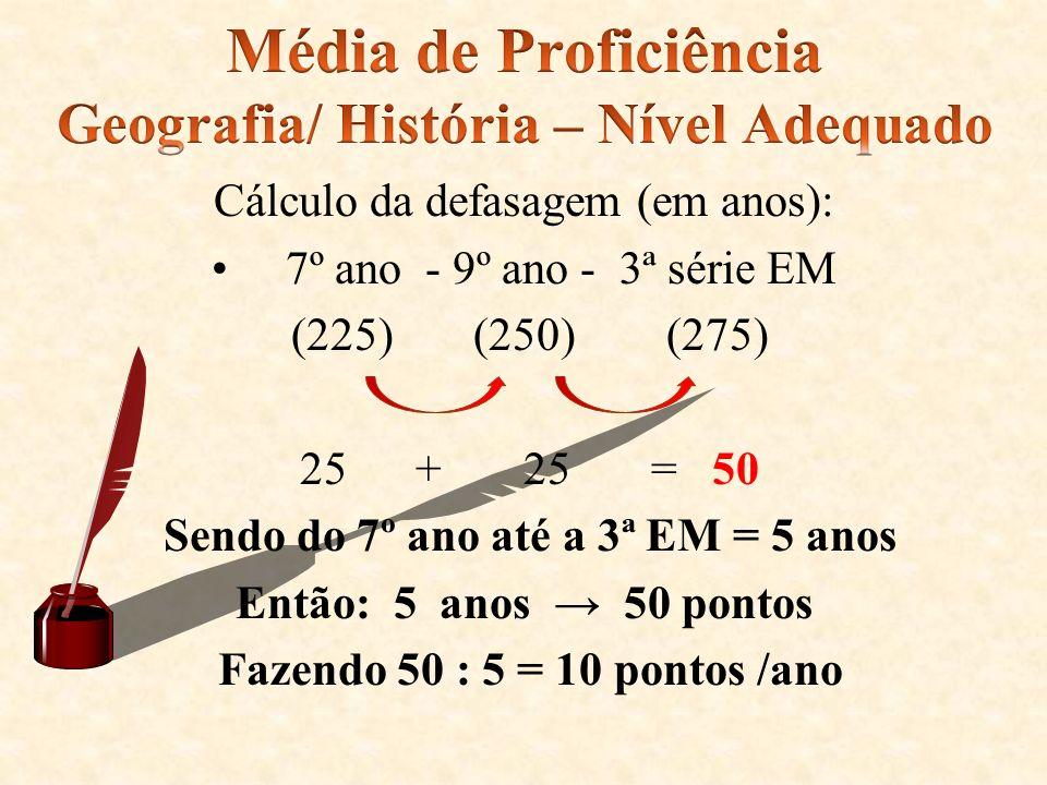 Cálculo da defasagem (em anos): 7º ano - 9º ano - 3ª série EM (225) (250) (275) 25 + 25 = 50 Sendo do 7º ano até a 3ª EM = 5 anos Então: 5 anos 50 pon