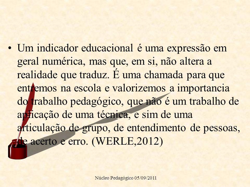 Um indicador educacional é uma expressão em geral numérica, mas que, em si, não altera a realidade que traduz. É uma chamada para que entremos na esco