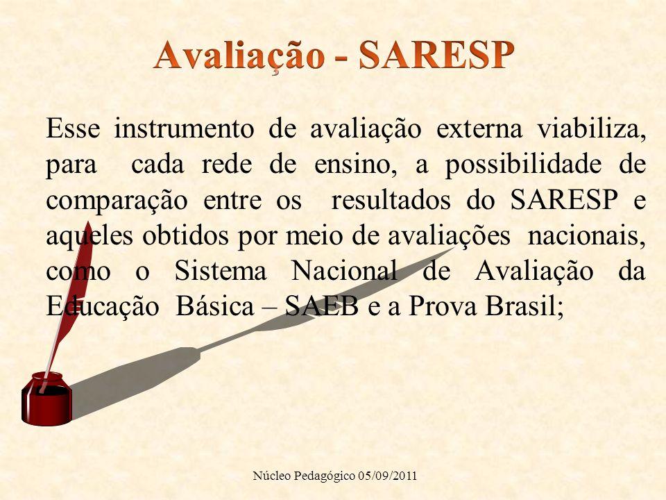 Esse instrumento de avaliação externa viabiliza, para cada rede de ensino, a possibilidade de comparação entre os resultados do SARESP e aqueles obtid