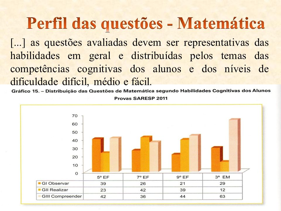 [...] as questões avaliadas devem ser representativas das habilidades em geral e distribuídas pelos temas das competências cognitivas dos alunos e dos