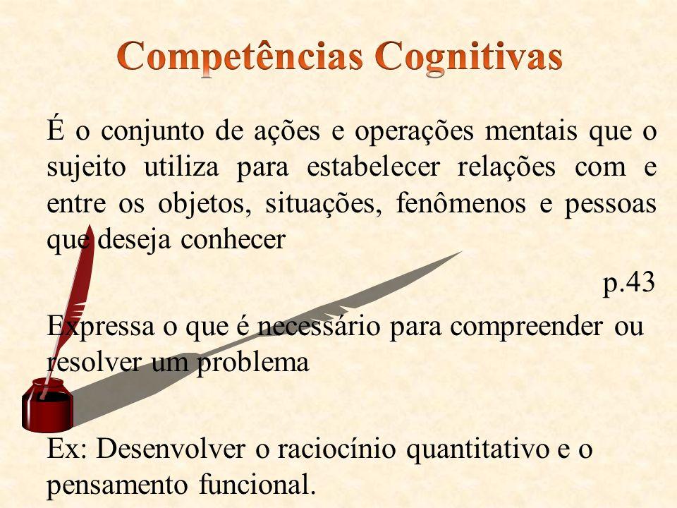 É o conjunto de ações e operações mentais que o sujeito utiliza para estabelecer relações com e entre os objetos, situações, fenômenos e pessoas que d