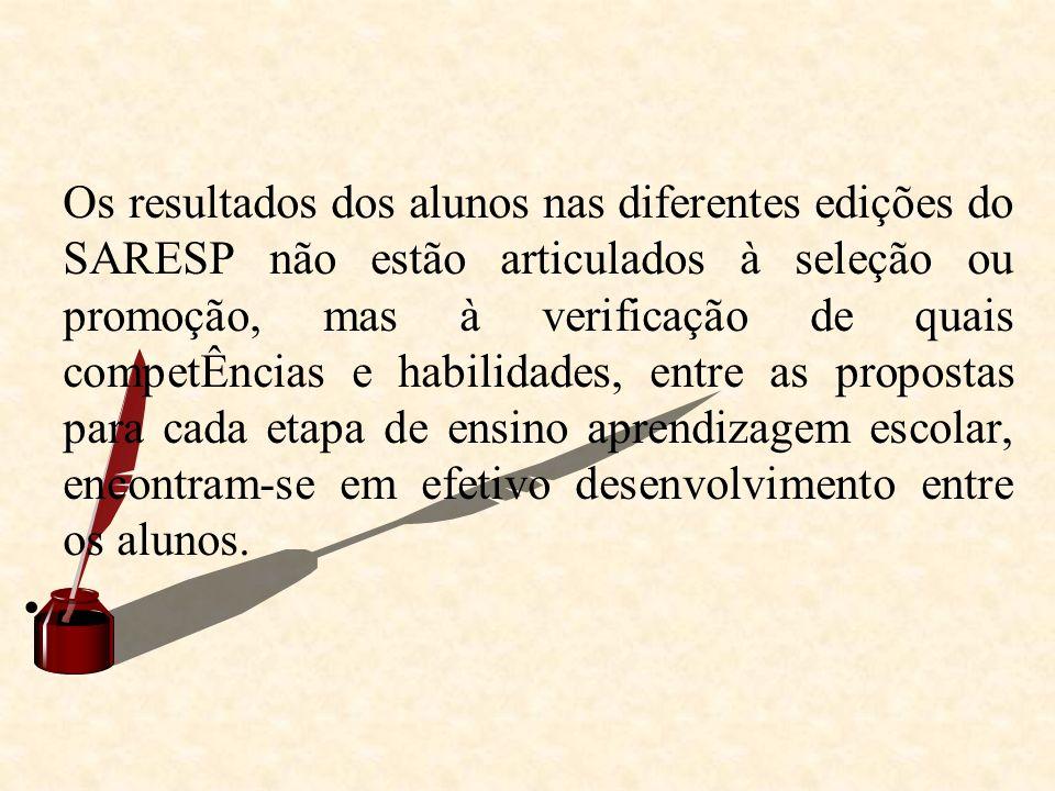 Os resultados dos alunos nas diferentes edições do SARESP não estão articulados à seleção ou promoção, mas à verificação de quais competÊncias e habil