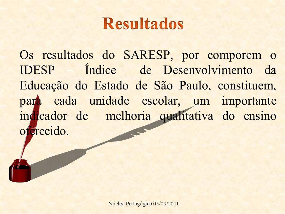 Os resultados do SARESP, por comporem o IDESP – Índice de Desenvolvimento da Educação do Estado de São Paulo, constituem, para cada unidade escolar, u