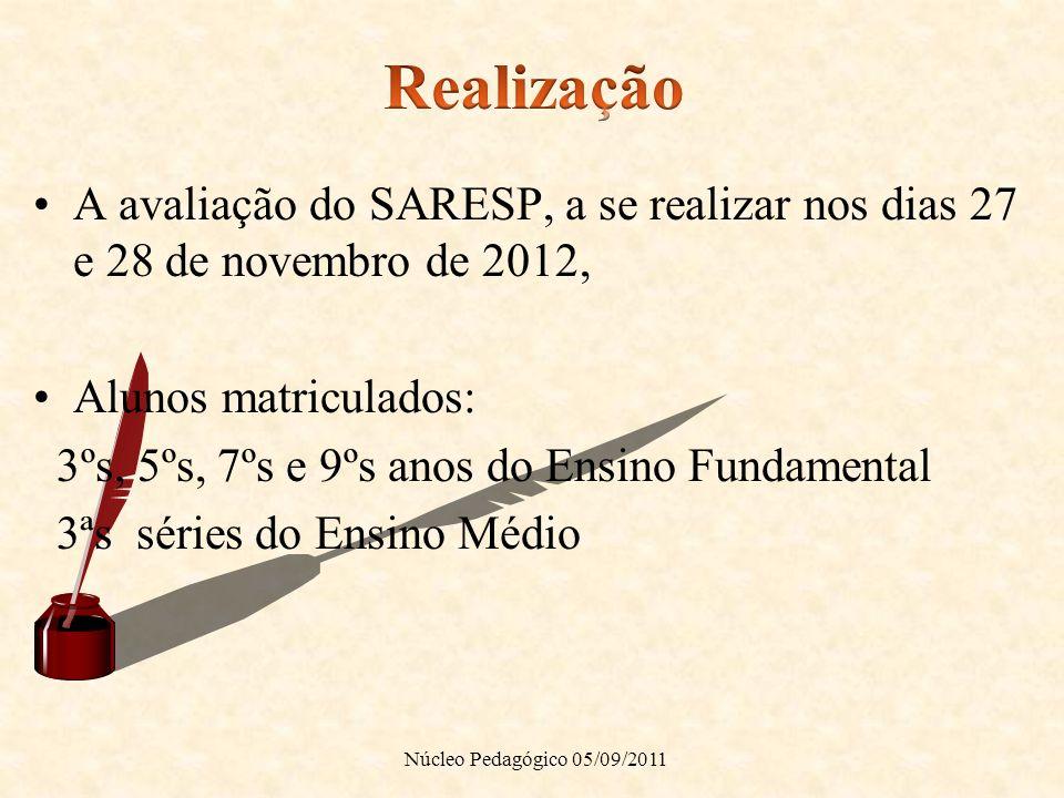 A avaliação do SARESP, a se realizar nos dias 27 e 28 de novembro de 2012, Alunos matriculados: 3ºs, 5ºs, 7ºs e 9ºs anos do Ensino Fundamental 3ªs sér