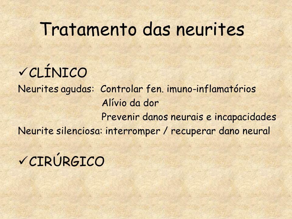 Tratamento das neurites CLÍNICO Neurites agudas: Controlar fen. imuno-inflamatórios Alívio da dor Prevenir danos neurais e incapacidades Neurite silen